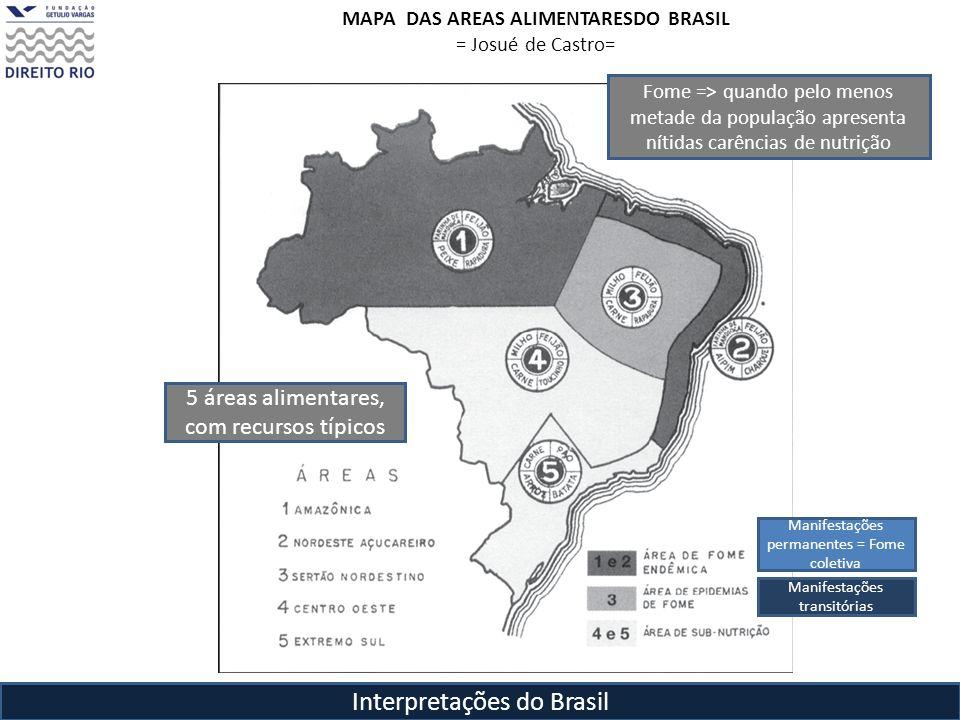 Interpretações do Brasil MAPA DAS AREAS ALIMENTARESDO BRASIL = Josué de Castro= 5 áreas alimentares, com recursos típicos Fome => quando pelo menos me