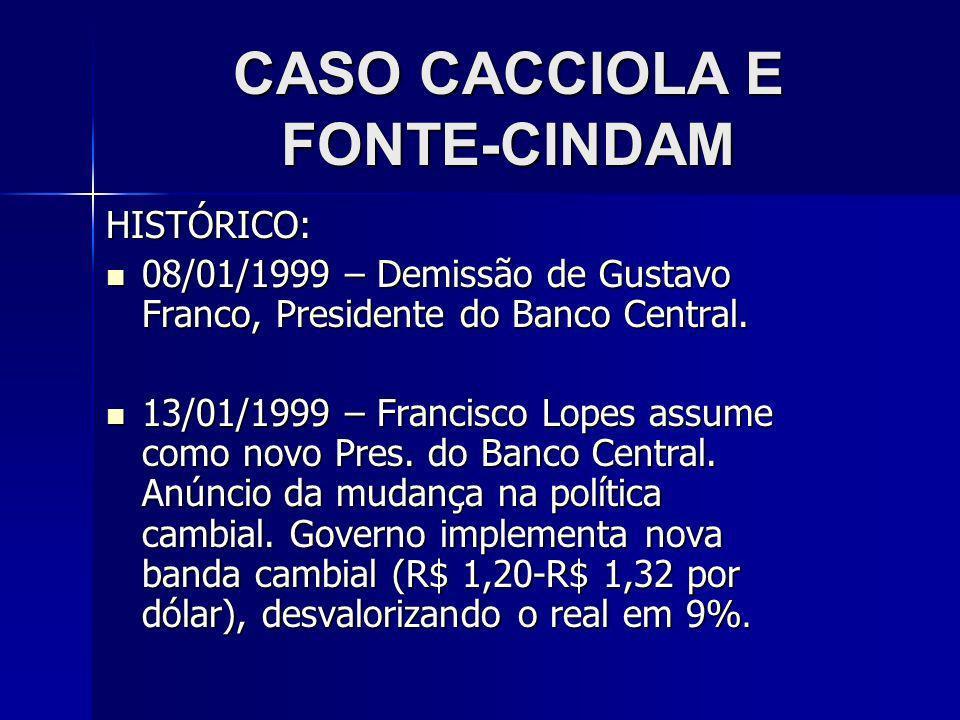 CASO CACCIOLA E FONTE-CINDAM HISTÓRICO: 08/01/1999 – Demissão de Gustavo Franco, Presidente do Banco Central.