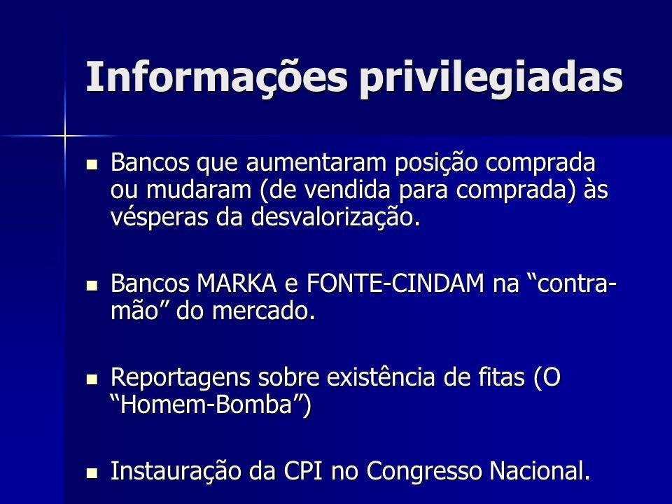Informações privilegiadas Bancos que aumentaram posição comprada ou mudaram (de vendida para comprada) às vésperas da desvalorização.