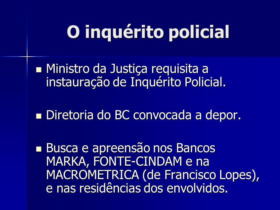 O inquérito policial Ministro da Justiça requisita a instauração de Inquérito Policial.