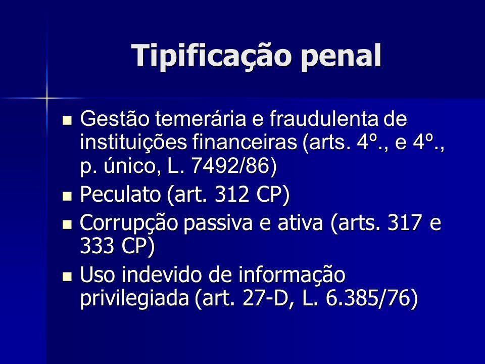 Tipificação penal Gestão temerária e fraudulenta de instituições financeiras (arts.