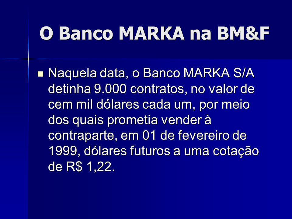 O Banco MARKA na BM&F Naquela data, o Banco MARKA S/A detinha 9.000 contratos, no valor de cem mil dólares cada um, por meio dos quais prometia vender à contraparte, em 01 de fevereiro de 1999, dólares futuros a uma cotação de R$ 1,22.