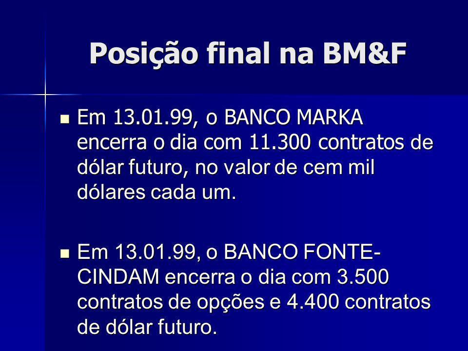Posição final na BM&F Em 13.01.99, o BANCO MARKA encerra o dia com 11.300 contratos de dólar futuro, no valor de cem mil dólares cada um.