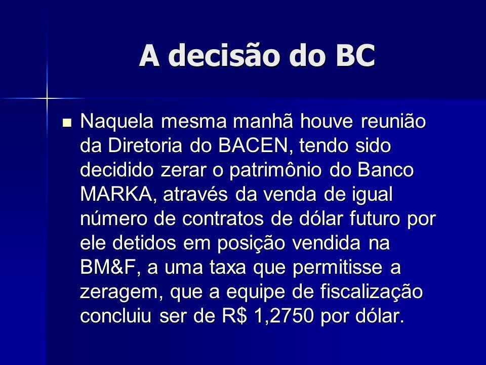 A decisão do BC Naquela mesma manhã houve reunião da Diretoria do BACEN, tendo sido decidido zerar o patrimônio do Banco MARKA, através da venda de igual número de contratos de dólar futuro por ele detidos em posição vendida na BM&F, a uma taxa que permitisse a zeragem, que a equipe de fiscalização concluiu ser de R$ 1,2750 por dólar.