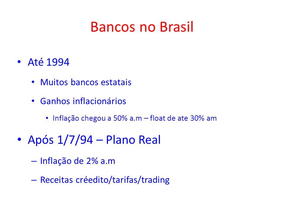 Bancos no Brasil Até 1994 Muitos bancos estatais Ganhos inflacionários Inflação chegou a 50% a.m – float de ate 30% am Após 1/7/94 – Plano Real – Infl