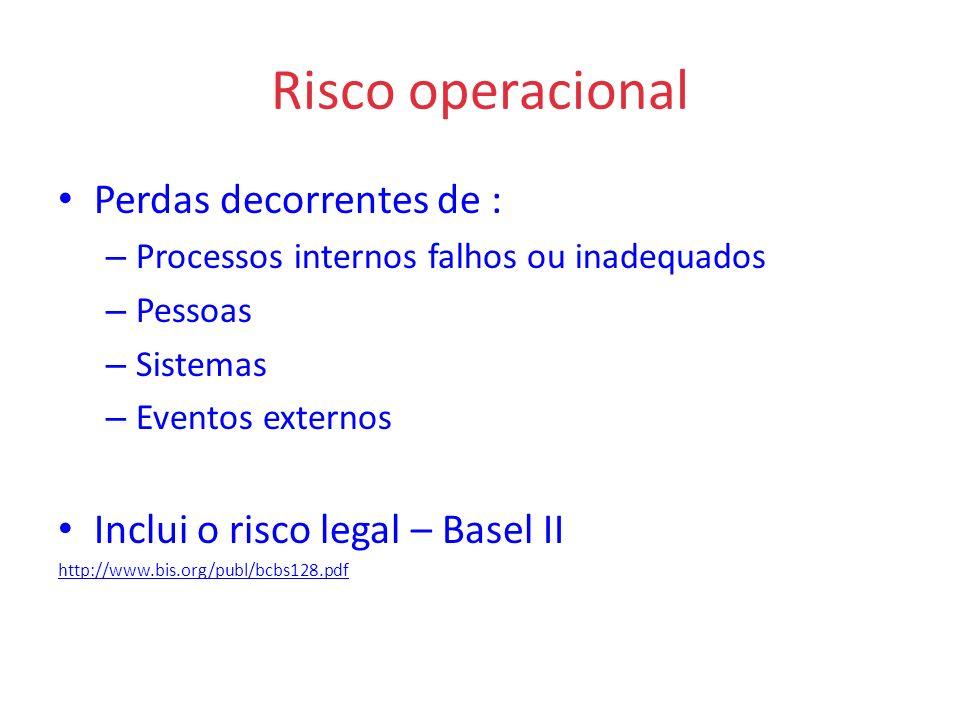 Risco operacional Perdas decorrentes de : – Processos internos falhos ou inadequados – Pessoas – Sistemas – Eventos externos Inclui o risco legal – Ba