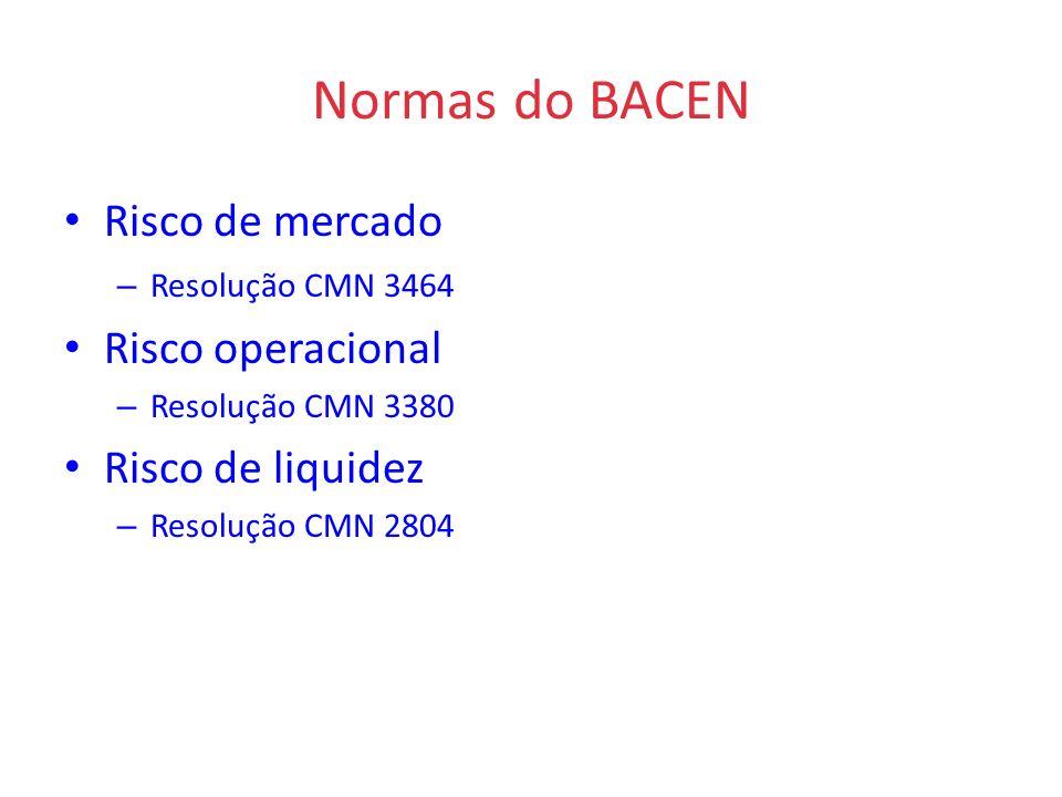 Normas do BACEN Risco de mercado – Resolução CMN 3464 Risco operacional – Resolução CMN 3380 Risco de liquidez – Resolução CMN 2804