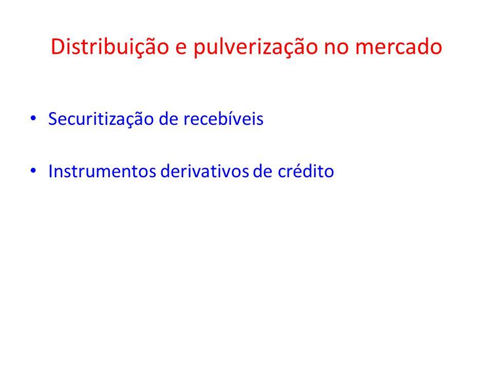 Distribuição e pulverização no mercado Securitização de recebíveis Instrumentos derivativos de crédito