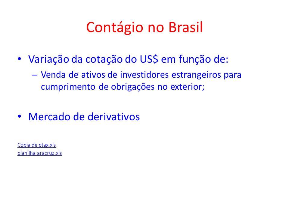 Contágio no Brasil Variação da cotação do US$ em função de: – Venda de ativos de investidores estrangeiros para cumprimento de obrigações no exterior;