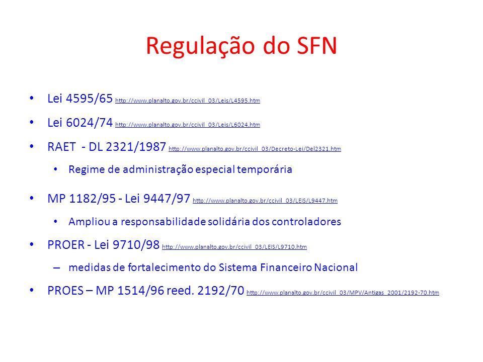 Regulação do SFN Lei 4595/65 http://www.planalto.gov.br/ccivil_03/Leis/L4595.htm http://www.planalto.gov.br/ccivil_03/Leis/L4595.htm Lei 6024/74 http: