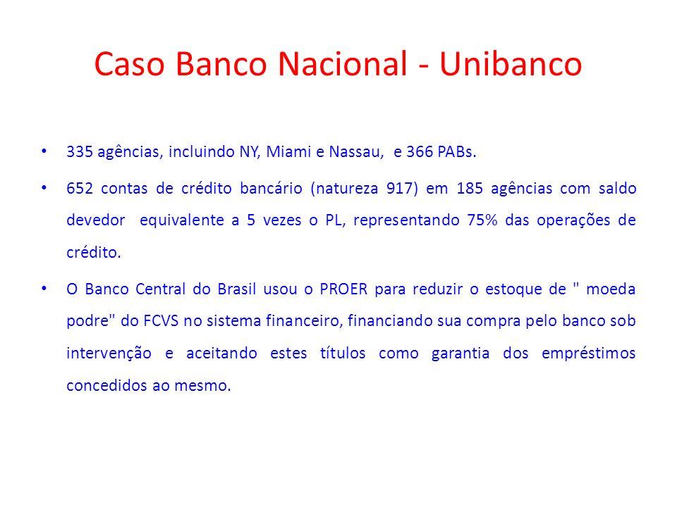 Caso Banco Nacional - Unibanco 335 agências, incluindo NY, Miami e Nassau, e 366 PABs. 652 contas de crédito bancário (natureza 917) em 185 agências c