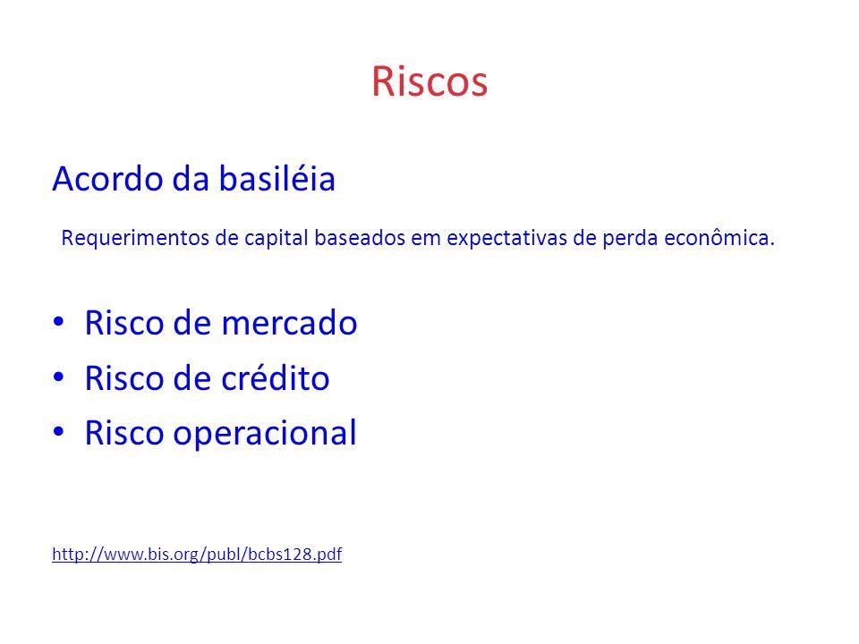 Riscos Acordo da basiléia Requerimentos de capital baseados em expectativas de perda econômica. Risco de mercado Risco de crédito Risco operacional ht