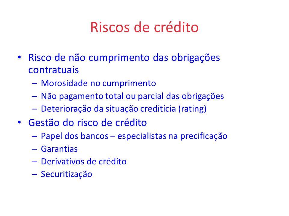 Riscos de crédito Risco de não cumprimento das obrigações contratuais – Morosidade no cumprimento – Não pagamento total ou parcial das obrigações – De