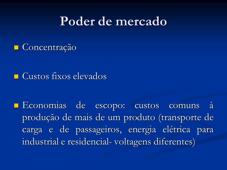 Poder de mercado Concentração Concentração Custos fixos elevados Custos fixos elevados Economias de escopo: custos comuns à produção de mais de um pro