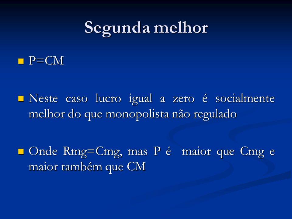 Segunda melhor P=CM P=CM Neste caso lucro igual a zero é socialmente melhor do que monopolista não regulado Neste caso lucro igual a zero é socialment