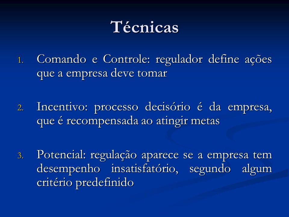 Técnicas 1. Comando e Controle: regulador define ações que a empresa deve tomar 2. Incentivo: processo decisório é da empresa, que é recompensada ao a