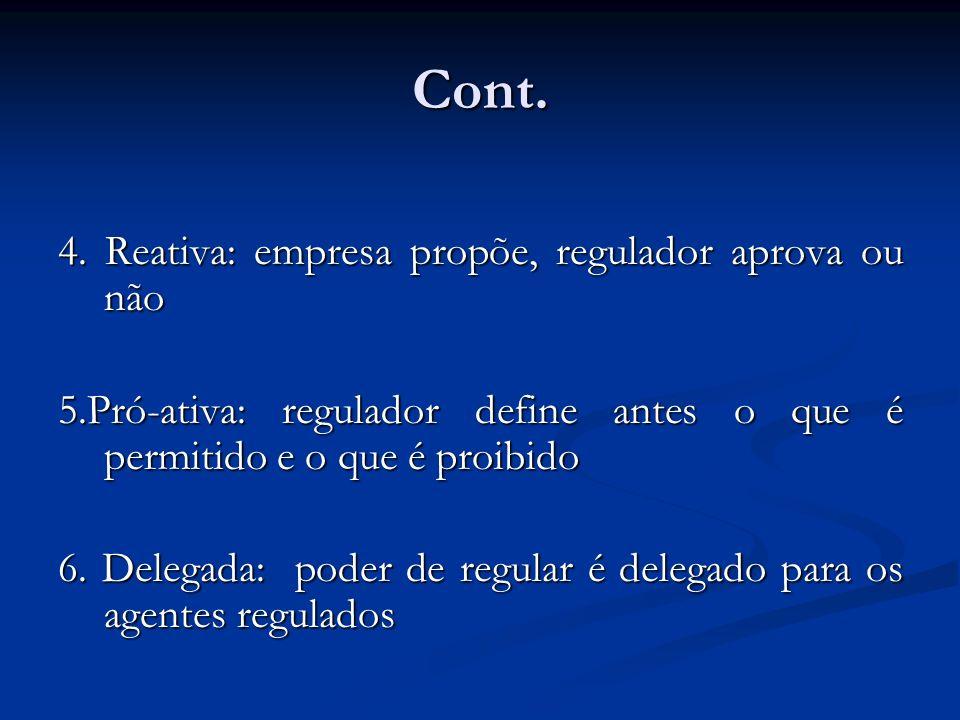 Cont. 4. Reativa: empresa propõe, regulador aprova ou não 5.Pró-ativa: regulador define antes o que é permitido e o que é proibido 6. Delegada: poder