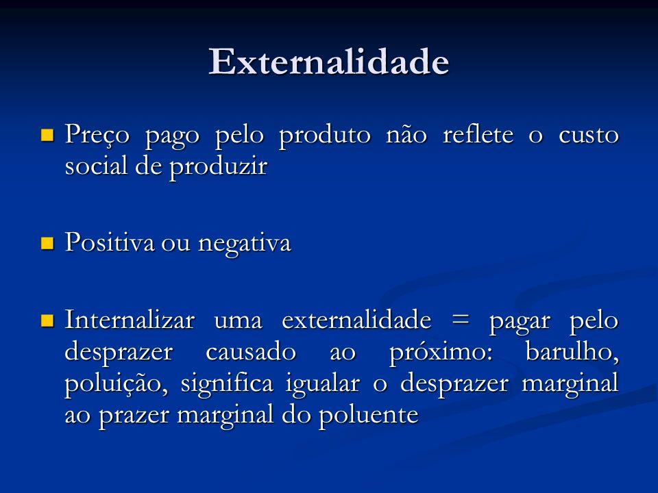 Externalidade Preço pago pelo produto não reflete o custo social de produzir Preço pago pelo produto não reflete o custo social de produzir Positiva o