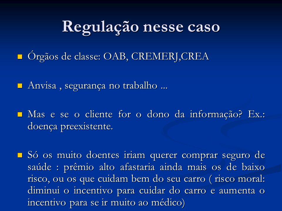 Regulação nesse caso Órgãos de classe: OAB, CREMERJ,CREA Órgãos de classe: OAB, CREMERJ,CREA Anvisa, segurança no trabalho... Anvisa, segurança no tra