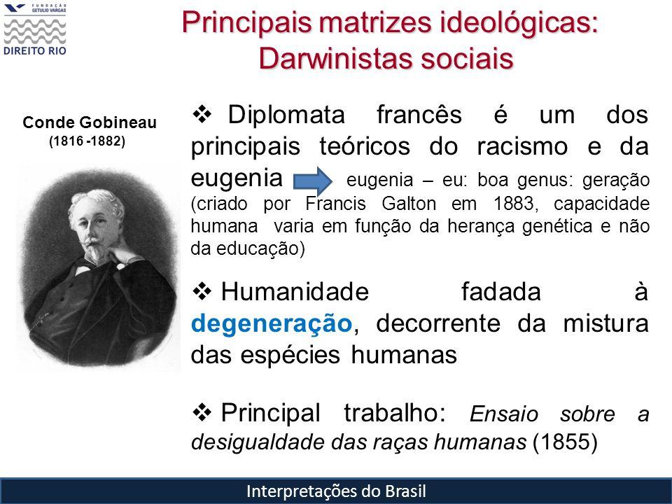 Interpretações do Brasil Principais matrizes ideológicas: Darwinistas sociais Principais matrizes ideológicas: Darwinistas sociais Diplomata francês é