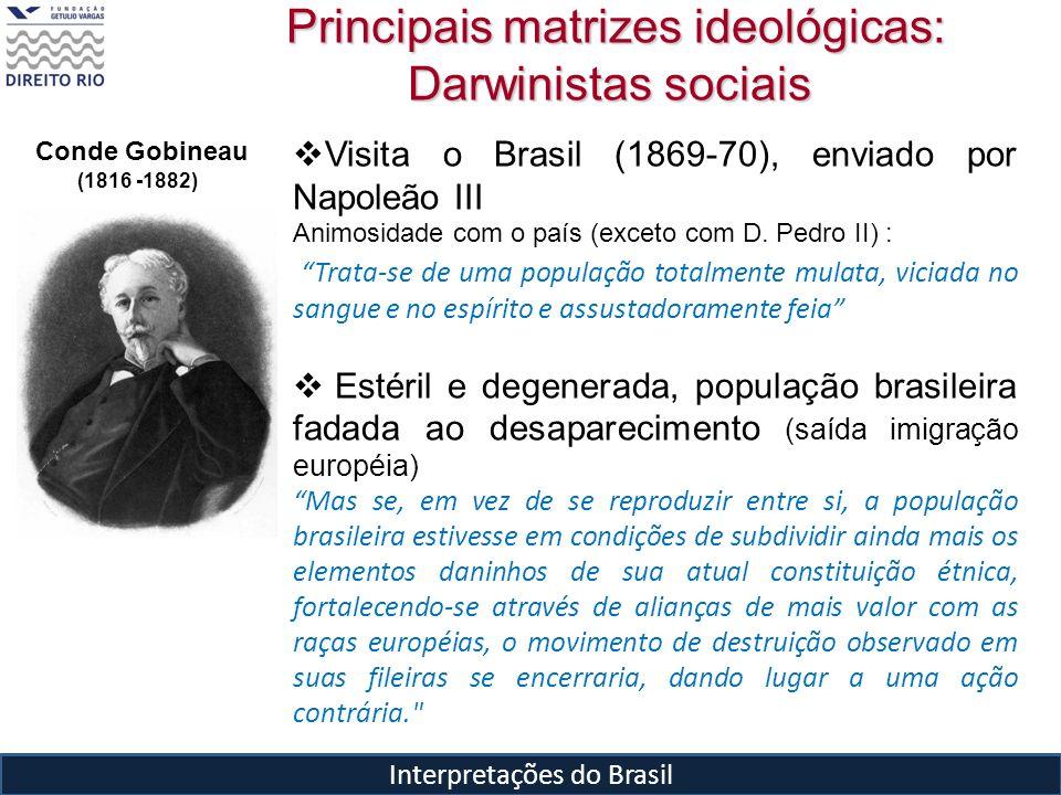 Interpretações do Brasil Principais matrizes ideológicas: Darwinistas sociais Principais matrizes ideológicas: Darwinistas sociais Visita o Brasil (18