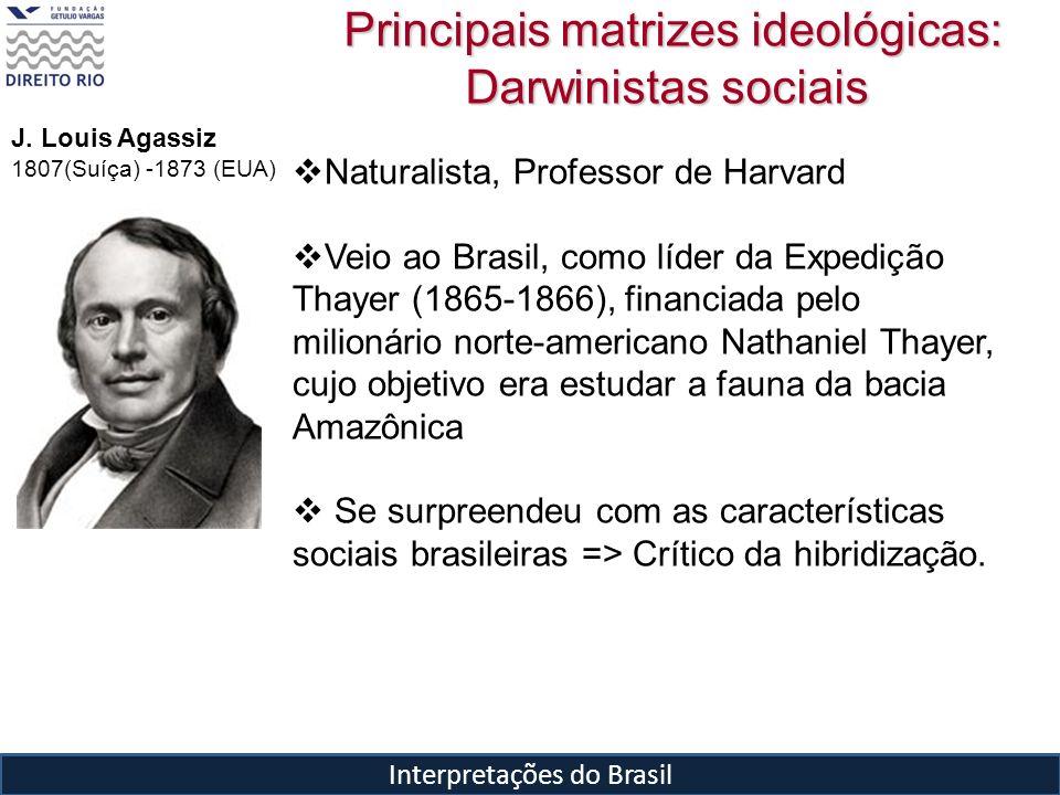 Interpretações do Brasil Principais matrizes ideológicas: Darwinistas sociais Principais matrizes ideológicas: Darwinistas sociais Naturalista, Profes