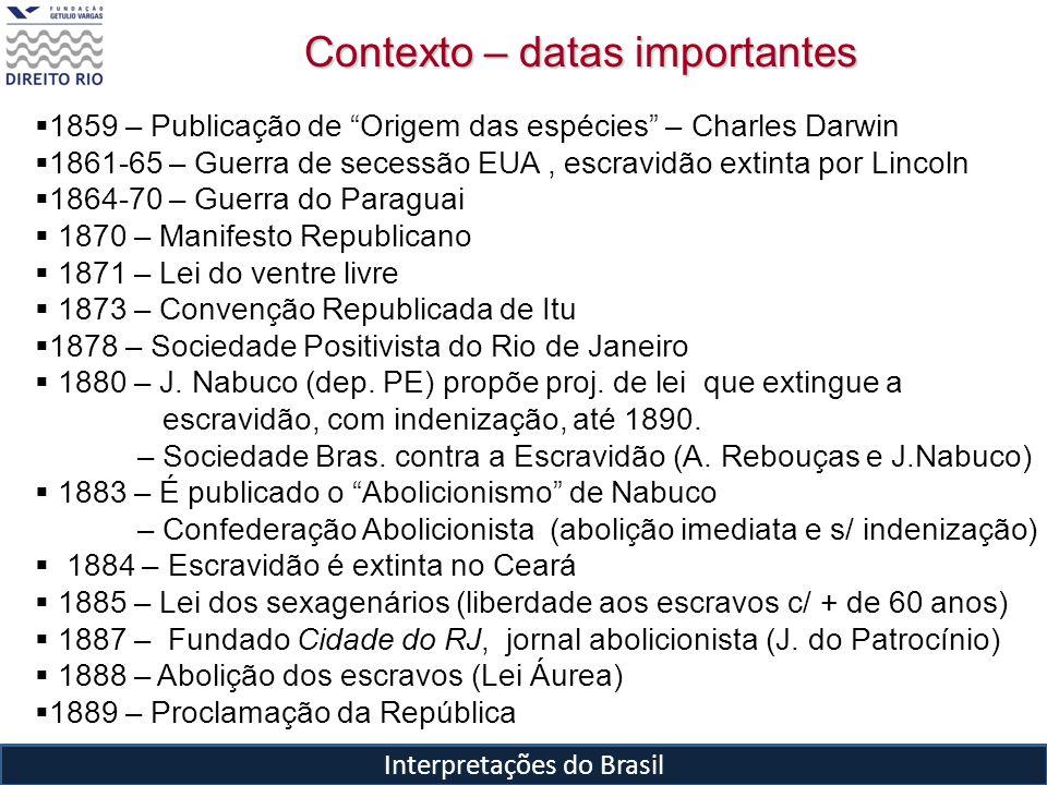 Interpretações do Brasil 1859 – Publicação de Origem das espécies – Charles Darwin 1861-65 – Guerra de secessão EUA, escravidão extinta por Lincoln 18