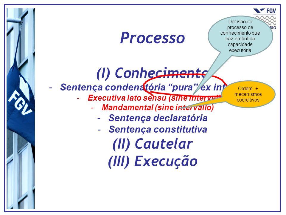 Processo (I) Conhecimento -Sentença condenatória pura ex intervallo -Executiva lato sensu (sine intervallo) -Mandamental (sine intervallo) -Sentença d