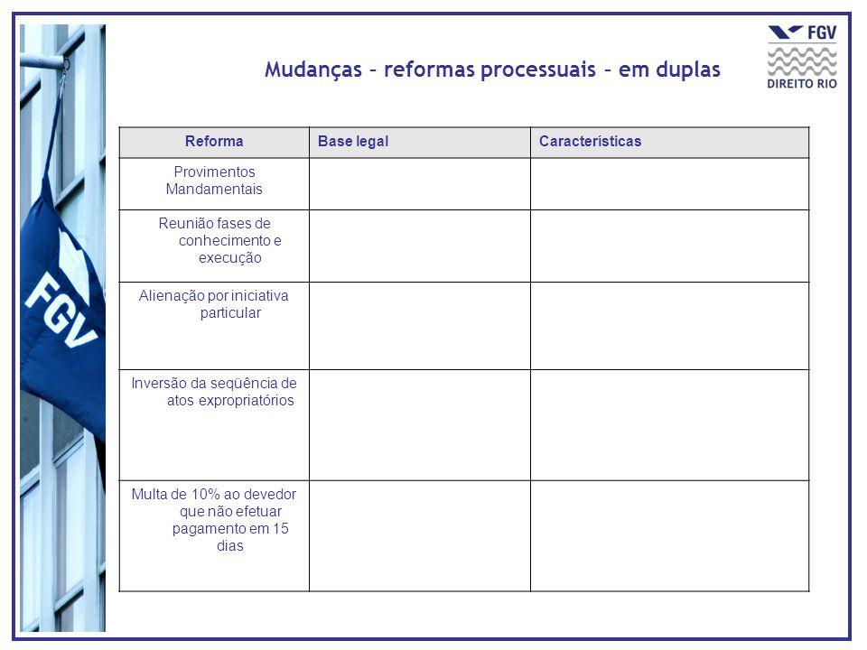 ReformaBase legalCaracterísticas Provimentos Mandamentais Reunião fases de conhecimento e execução Alienação por iniciativa particular Inversão da seq