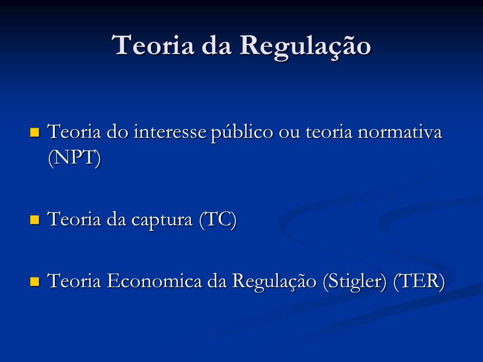 Teoria da Regulação Teoria do interesse público ou teoria normativa (NPT) Teoria do interesse público ou teoria normativa (NPT) Teoria da captura (TC)