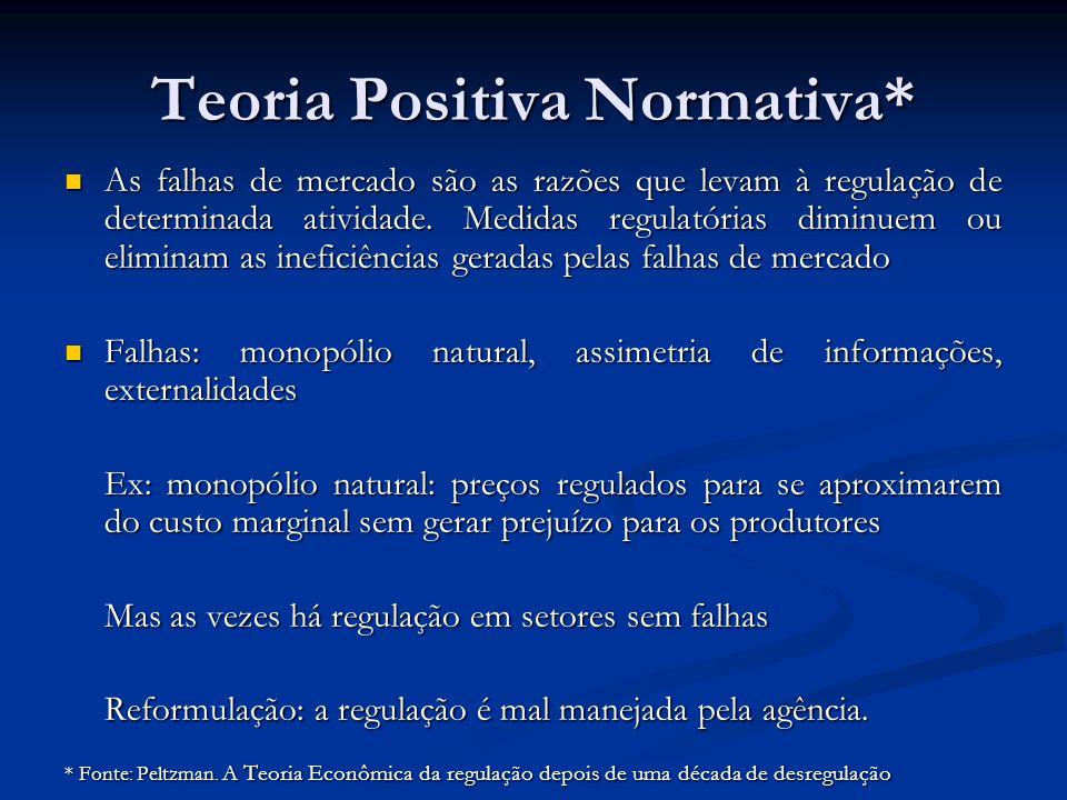 Teoria Positiva Normativa* As falhas de mercado são as razões que levam à regulação de determinada atividade. Medidas regulatórias diminuem ou elimina