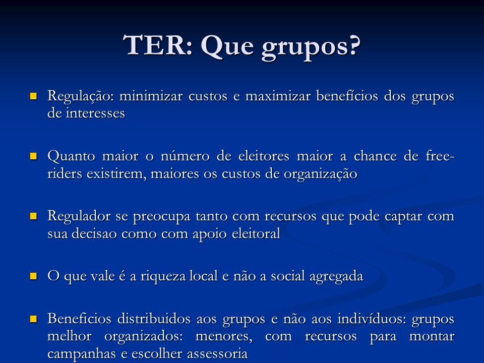 TER: Que grupos? Regulação: minimizar custos e maximizar benefícios dos grupos de interesses Regulação: minimizar custos e maximizar benefícios dos gr