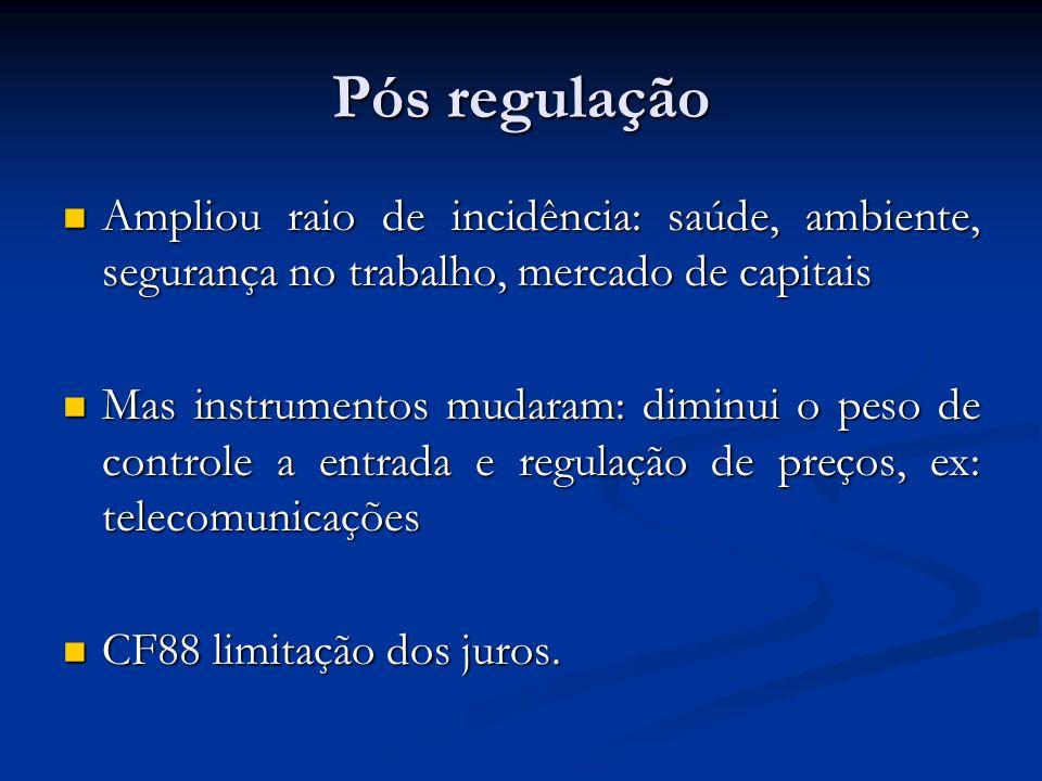Pós regulação Ampliou raio de incidência: saúde, ambiente, segurança no trabalho, mercado de capitais Ampliou raio de incidência: saúde, ambiente, seg