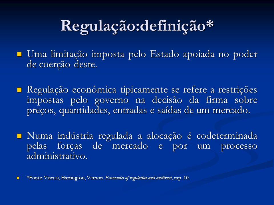 Regulação:definição* Uma limitação imposta pelo Estado apoiada no poder de coerção deste. Uma limitação imposta pelo Estado apoiada no poder de coerçã