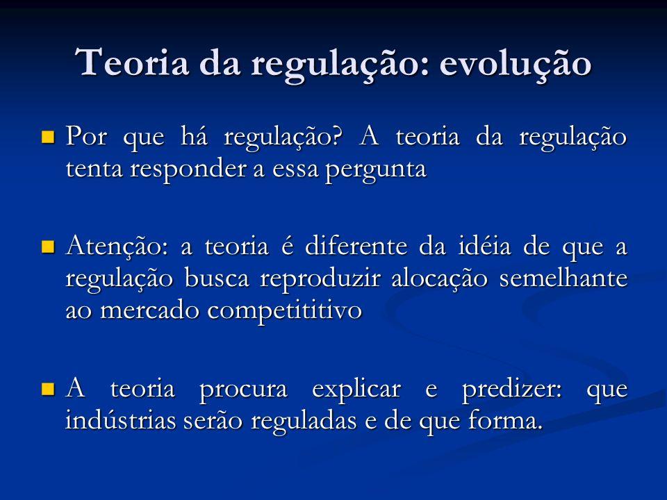 Teoria da Regulação Teoria do interesse público ou teoria normativa (NPT) Teoria do interesse público ou teoria normativa (NPT) Teoria da captura (TC) Teoria da captura (TC) Teoria Economica da Regulação (Stigler) (TER) Teoria Economica da Regulação (Stigler) (TER)