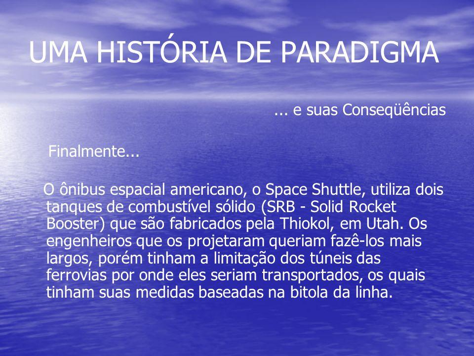 UMA HISTÓRIA DE PARADIGMA...e suas Conseqüências Finalmente...
