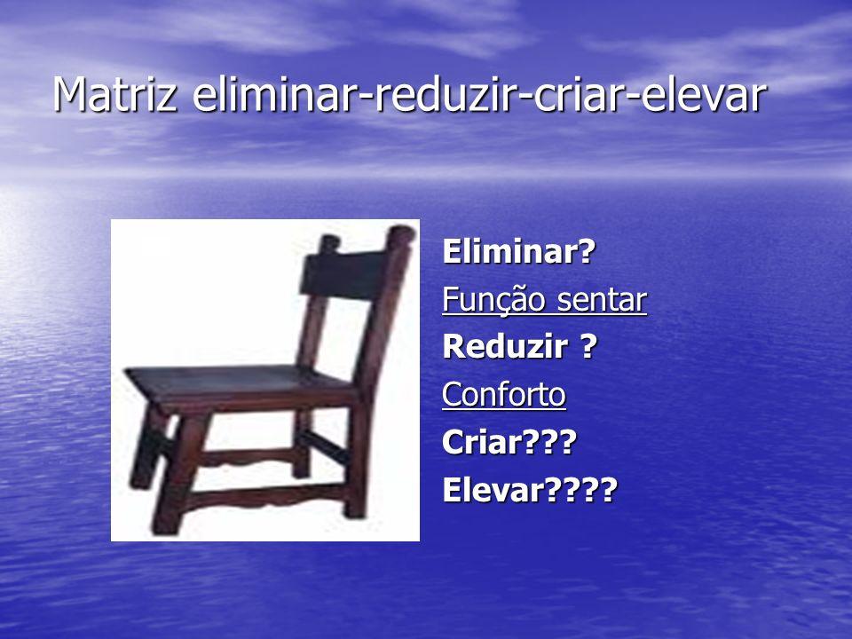 Matriz eliminar-reduzir-criar-elevar Eliminar? Função sentar Reduzir ? ConfortoCriar???Elevar????
