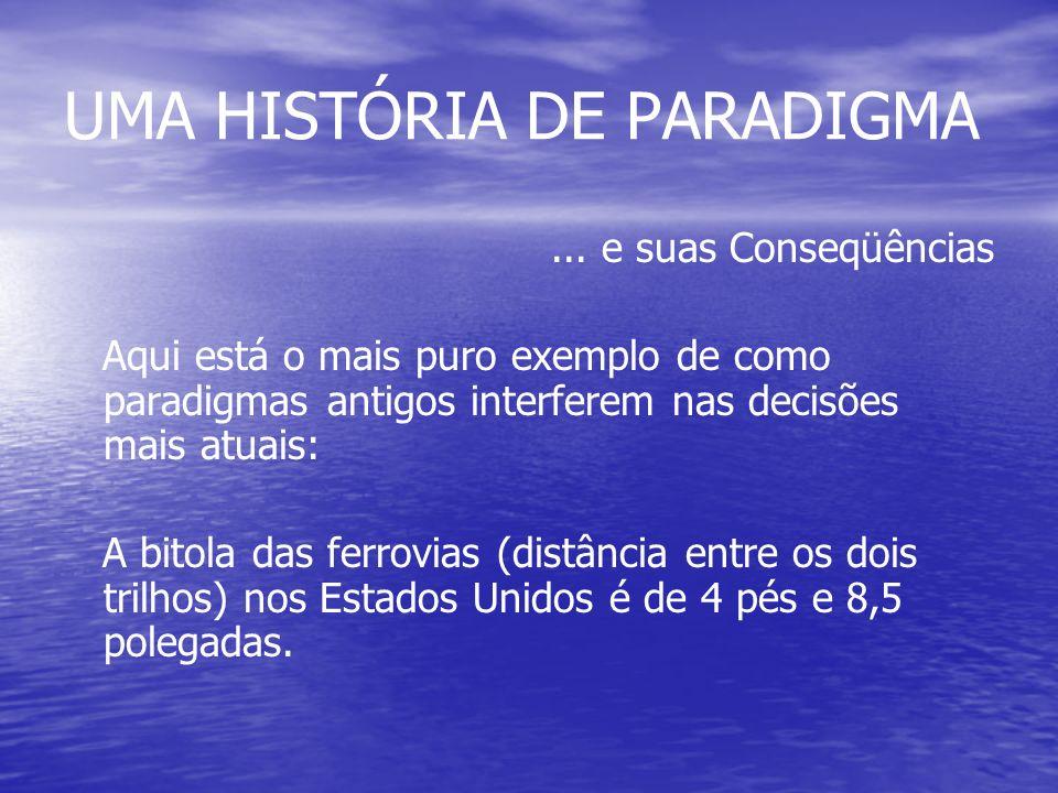 UMA HISTÓRIA DE PARADIGMA...