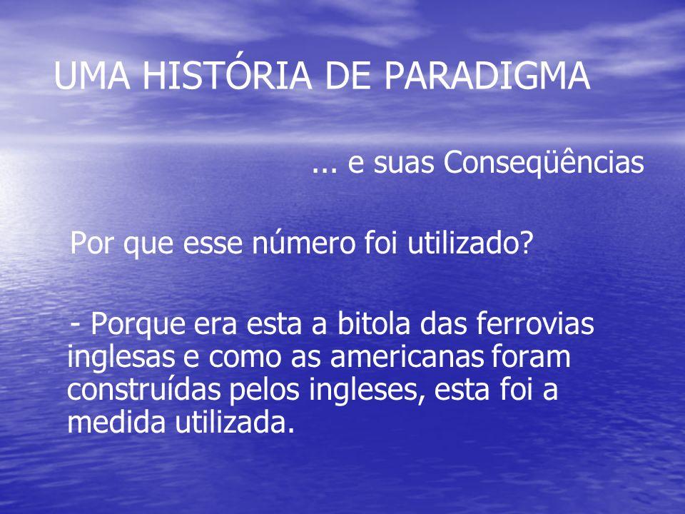 UMA HISTÓRIA DE PARADIGMA...e suas Conseqüências Por que esse número foi utilizado.