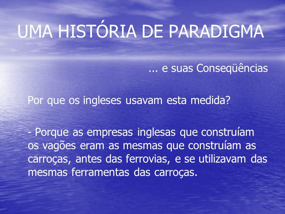 UMA HISTÓRIA DE PARADIGMA...e suas Conseqüências Por que os ingleses usavam esta medida.