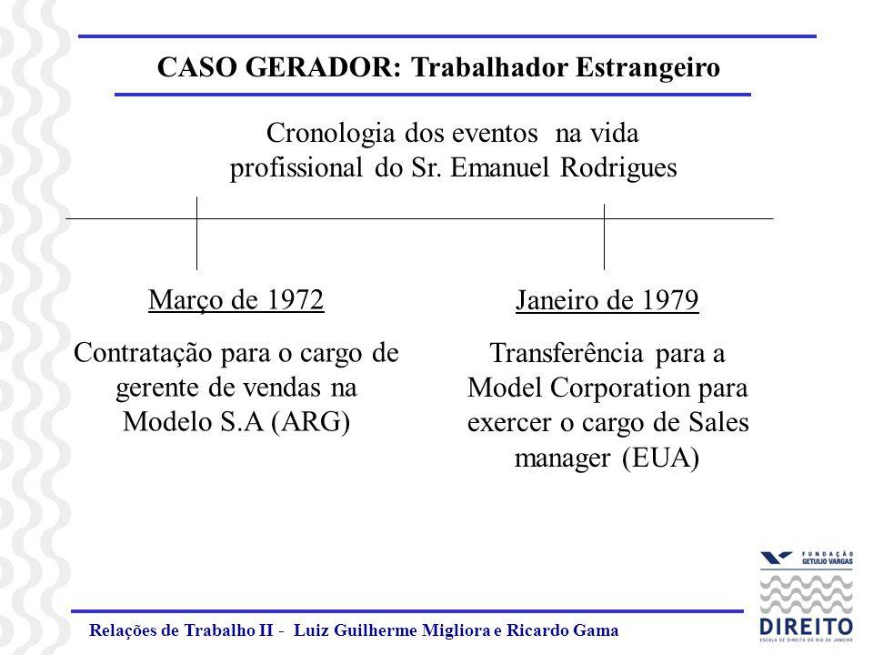 CASO GERADOR: Trabalhador Estrangeiro Janeiro de 1979 Transferência para a Model Corporation para exercer o cargo de Sales manager (EUA) Março de 1972