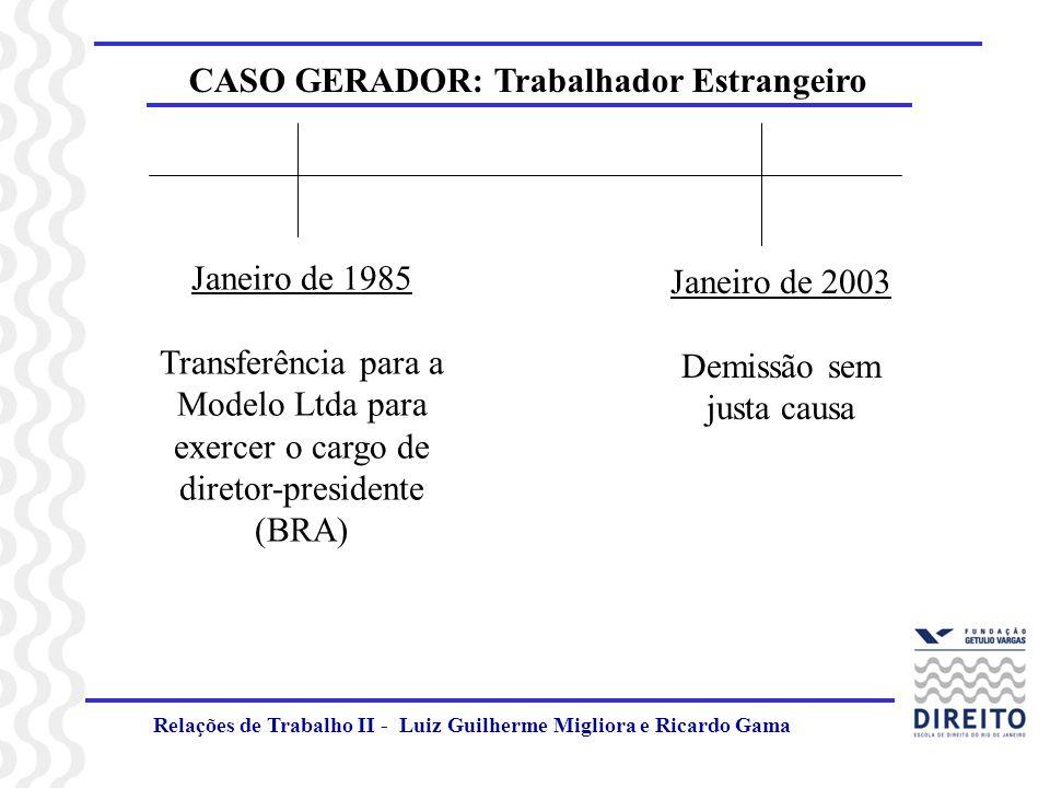 CASO GERADOR: Trabalhador Estrangeiro Janeiro de 1985 Transferência para a Modelo Ltda para exercer o cargo de diretor-presidente (BRA) Janeiro de 200