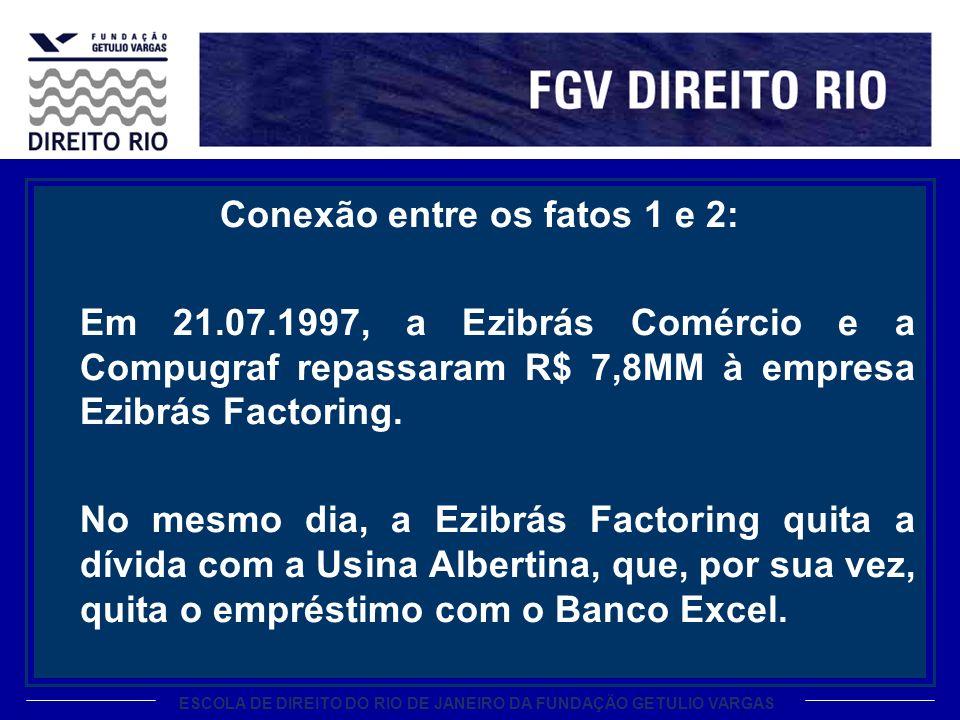 ESCOLA DE DIREITO DO RIO DE JANEIRO DA FUNDAÇÃO GETULIO VARGAS Conexão entre os fatos 1 e 2: Em 21.07.1997, a Ezibrás Comércio e a Compugraf repassara