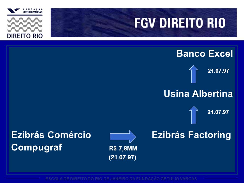 ESCOLA DE DIREITO DO RIO DE JANEIRO DA FUNDAÇÃO GETULIO VARGAS Banco Excel 21.07.97 Usina Albertina 21.07.97 Ezibrás Comércio Ezibrás Factoring Compug