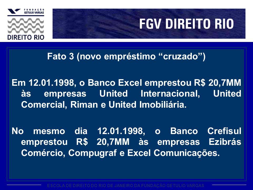 ESCOLA DE DIREITO DO RIO DE JANEIRO DA FUNDAÇÃO GETULIO VARGAS Fato 3 (novo empréstimo cruzado) Em 12.01.1998, o Banco Excel emprestou R$ 20,7MM às em