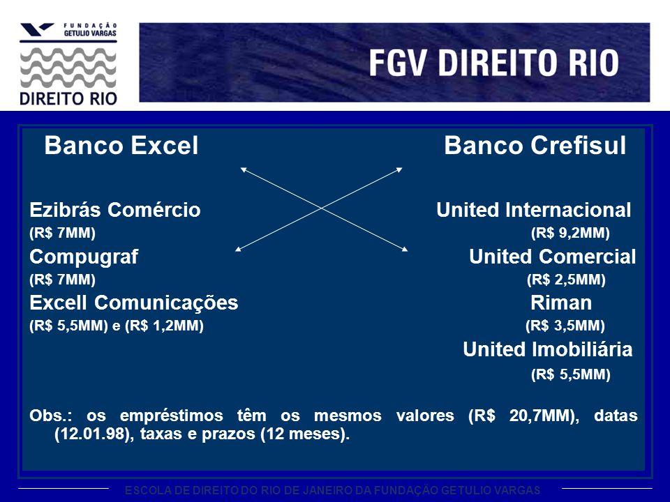 ESCOLA DE DIREITO DO RIO DE JANEIRO DA FUNDAÇÃO GETULIO VARGAS Banco Excel Banco Crefisul Ezibrás Comércio United Internacional (R$ 7MM) (R$ 9,2MM) Co