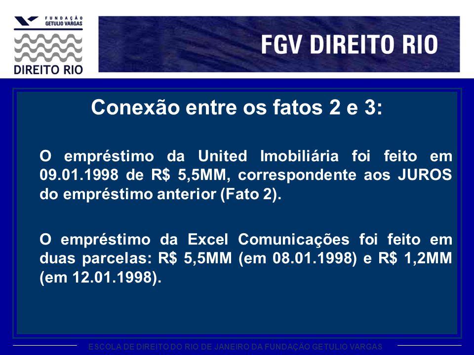 ESCOLA DE DIREITO DO RIO DE JANEIRO DA FUNDAÇÃO GETULIO VARGAS Conexão entre os fatos 2 e 3: O empréstimo da United Imobiliária foi feito em 09.01.199
