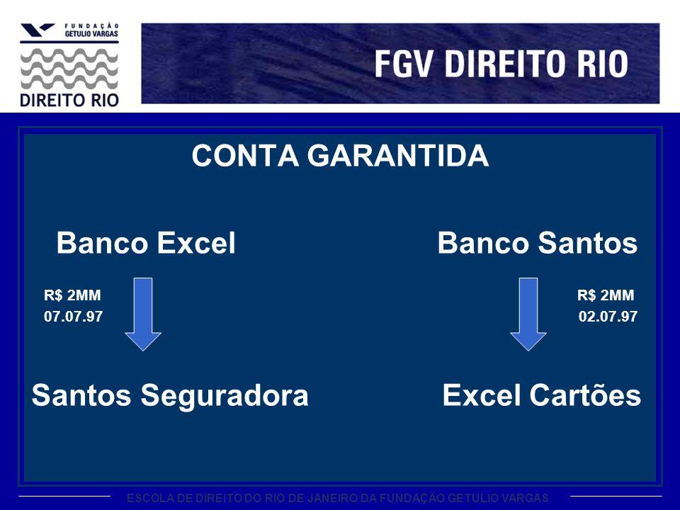 ESCOLA DE DIREITO DO RIO DE JANEIRO DA FUNDAÇÃO GETULIO VARGAS CONTA GARANTIDA Banco Excel Banco Santos R$ 2MM R$ 2MM 07.07.97 02.07.97 Santos Segurad
