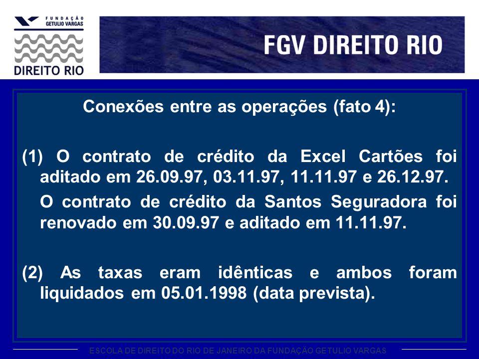 ESCOLA DE DIREITO DO RIO DE JANEIRO DA FUNDAÇÃO GETULIO VARGAS Conexões entre as operações (fato 4): (1) O contrato de crédito da Excel Cartões foi ad