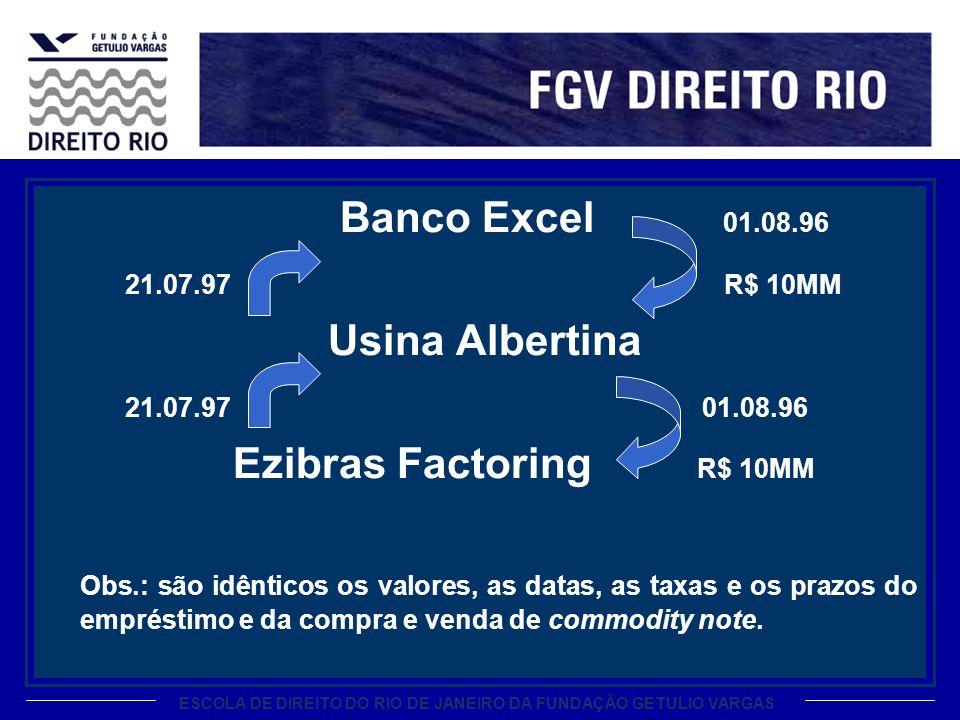 Banco Excel 01.08.96 21.07.97 R$ 10MM Usina Albertina 21.07.97 01.08.96 Ezibras Factoring R$ 10MM Obs.: são idênticos os valores, as datas, as taxas e
